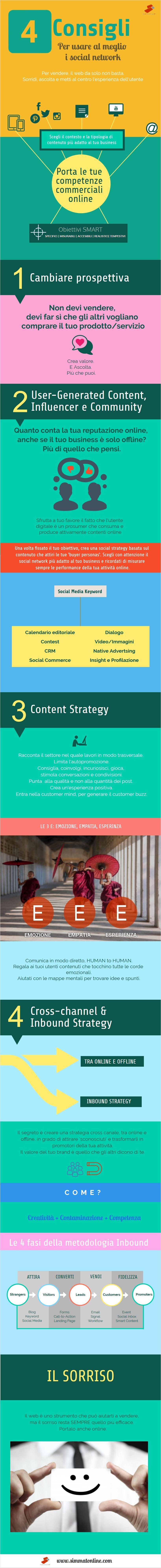 social media strategy infografica